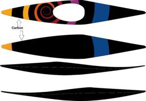 Slalomboot k1 Orbit Racing Cube Kreisförmiges Design Regenbogen Designentwurf